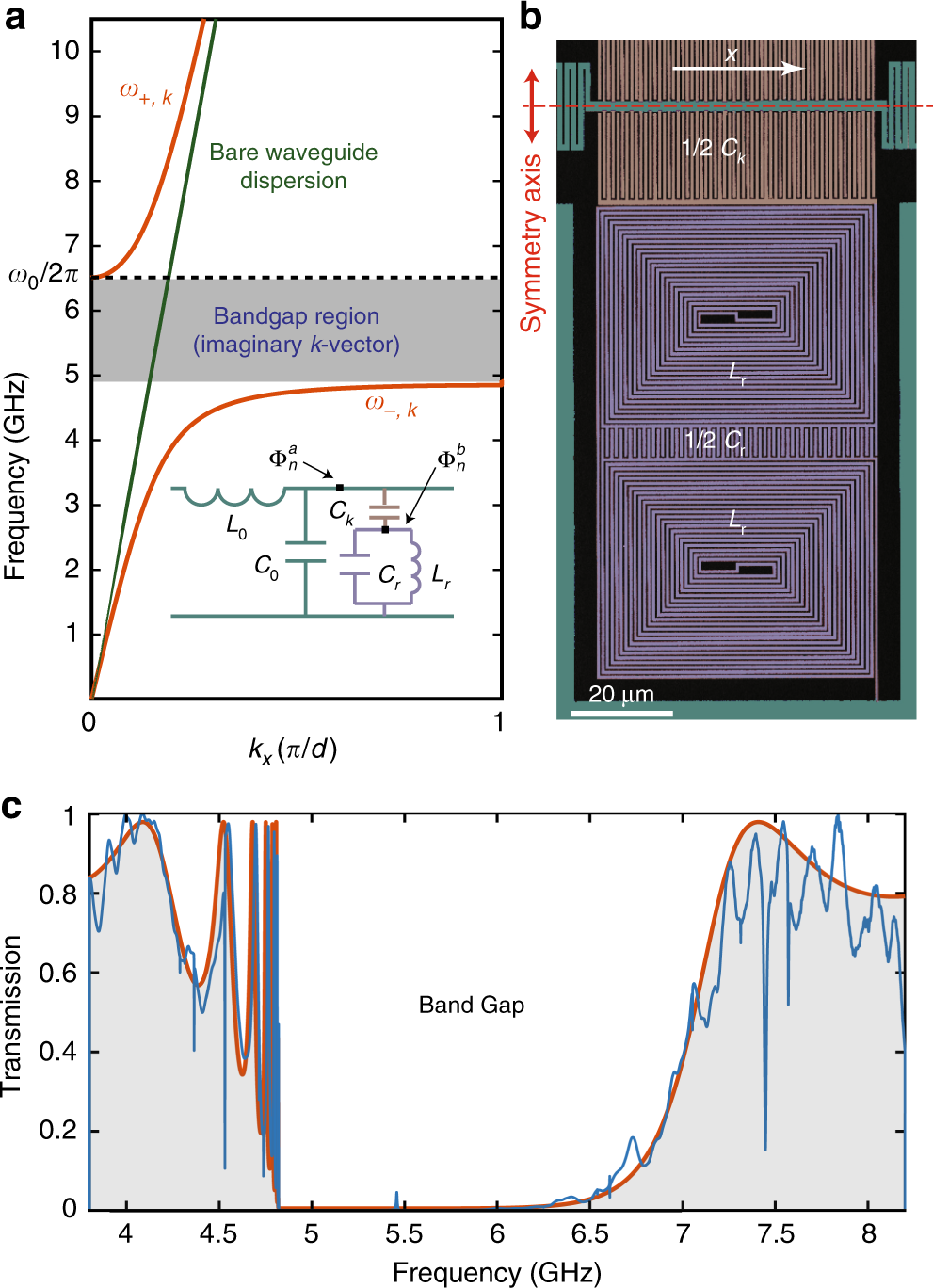 Superconducting Metamaterials For Waveguide Quantum Electrodynamics Isolated Electric Bridge Measurement Amplifier Circuit Composed Of Nature Communications