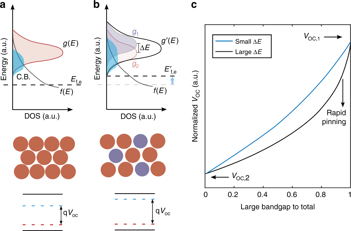 Multibandgap Quantum Dot Ensembles For Solar Matched Infrared Energy Electronics Technology Low Pass Filter Circuit With Enhanced Step Harvesting Nature Communications
