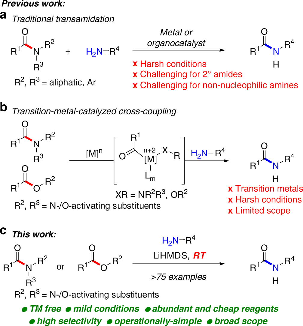 Highly selective transition-metal-free transamidation of