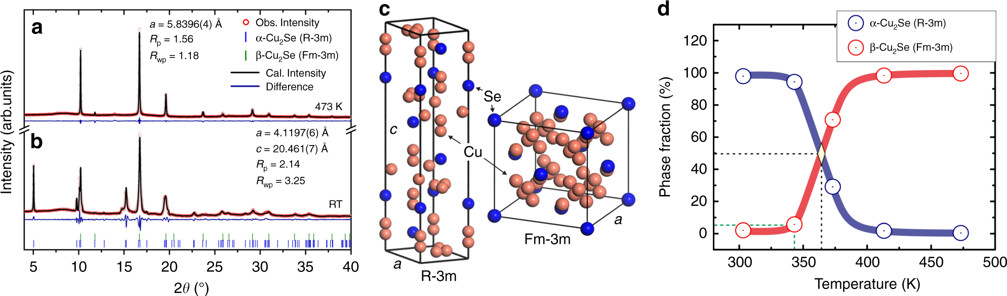 Discovery of colossal Seebeck effect in metallic Cu 2 Se