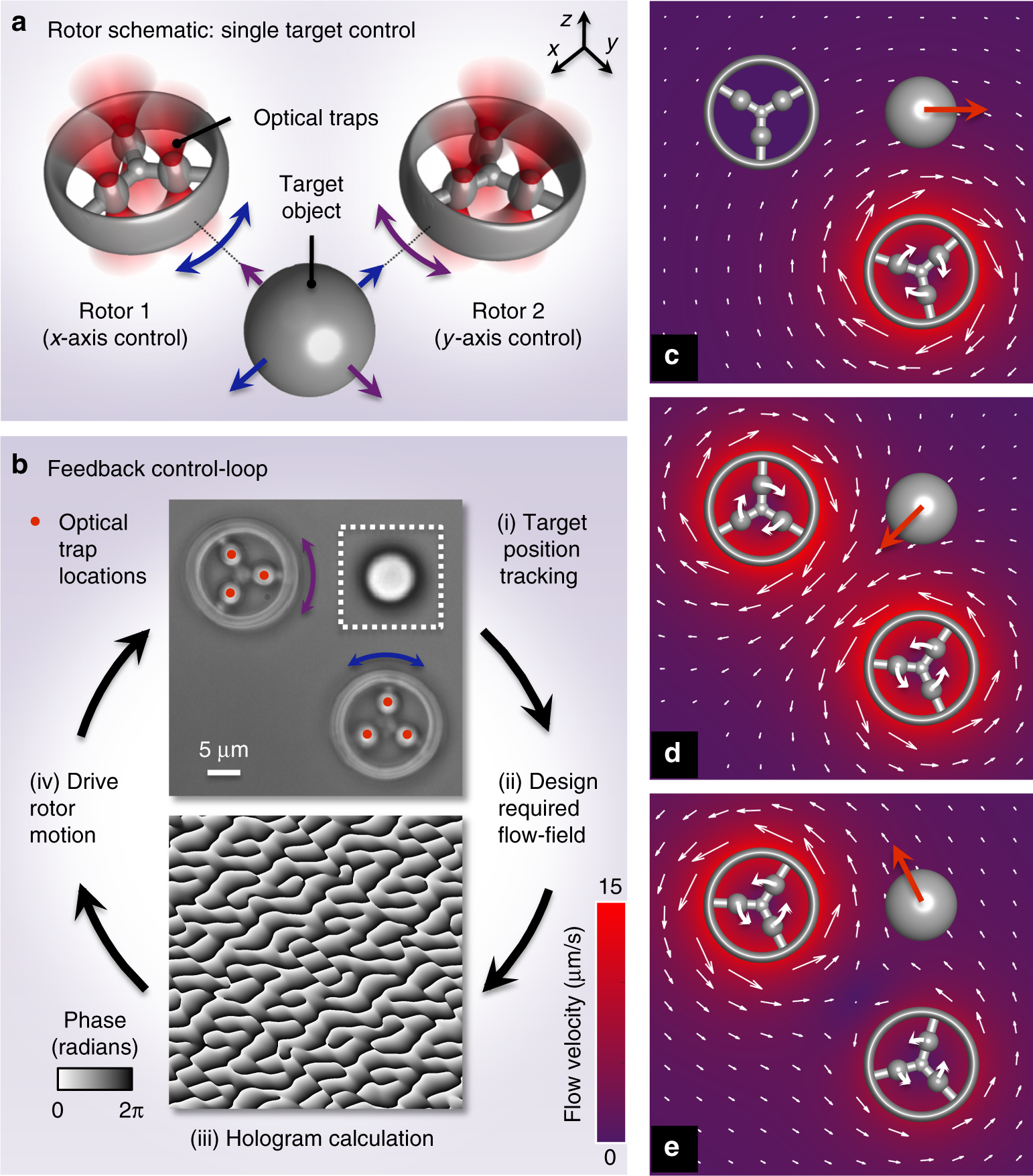 Indirect optical trapping using light driven micro-rotors for