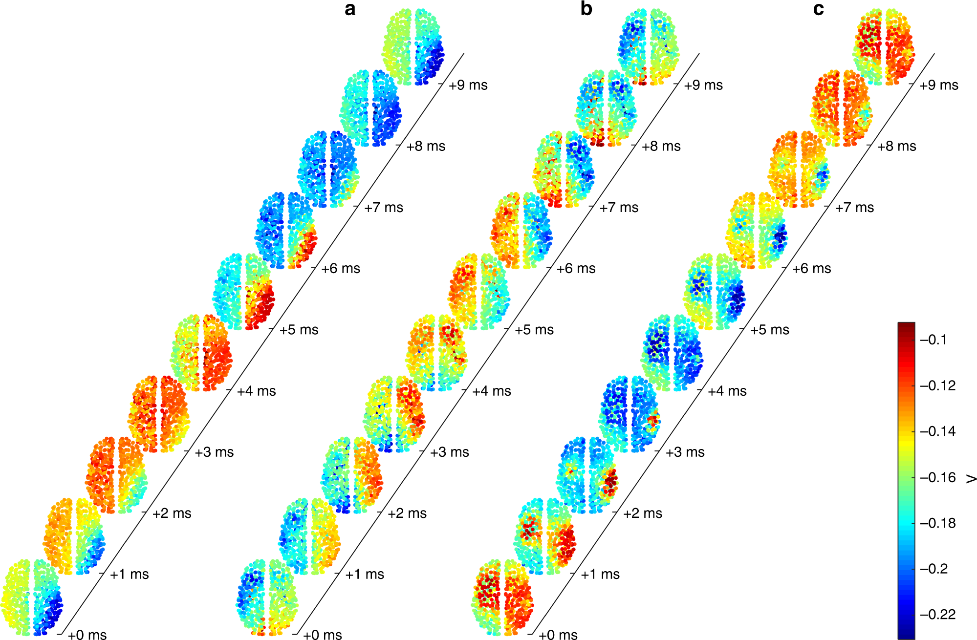 Metastable brain waves | Nature Communications
