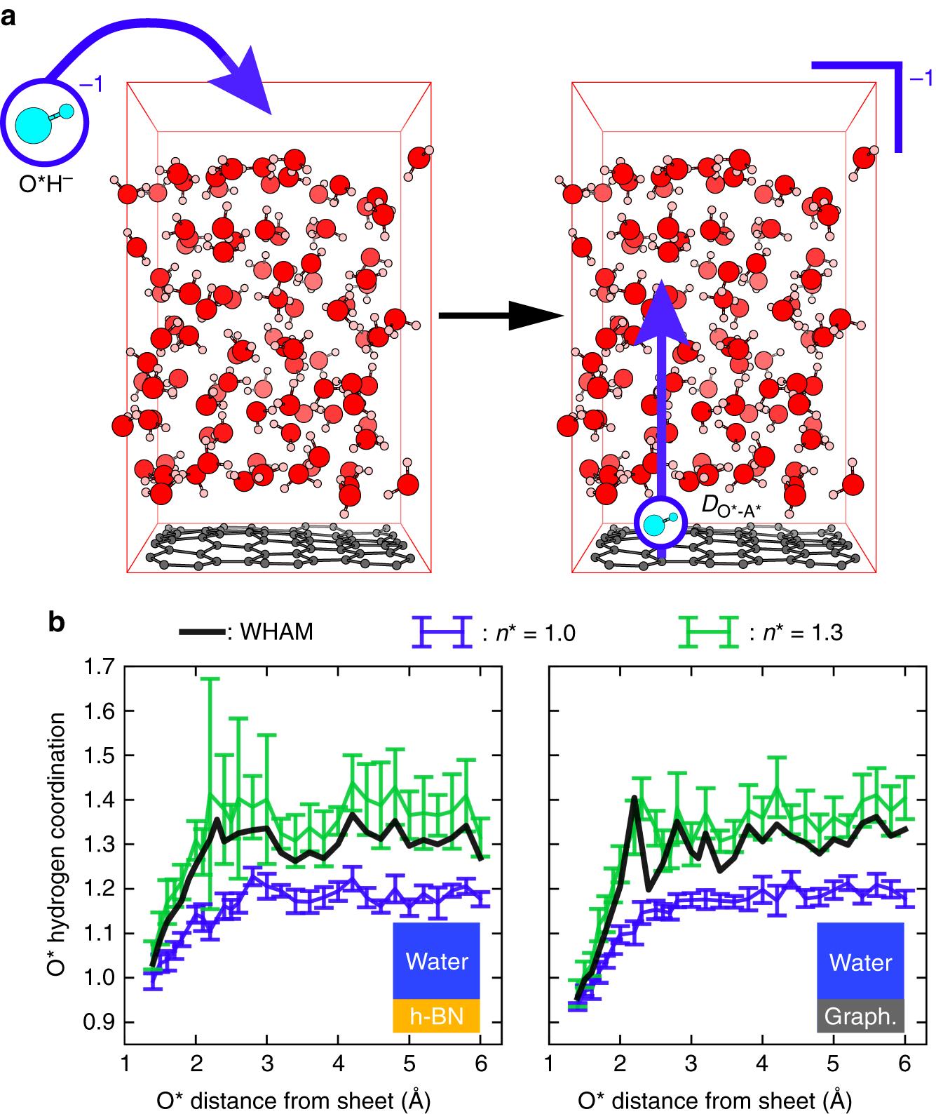Versatile electrification of two-dimensional nanomaterials