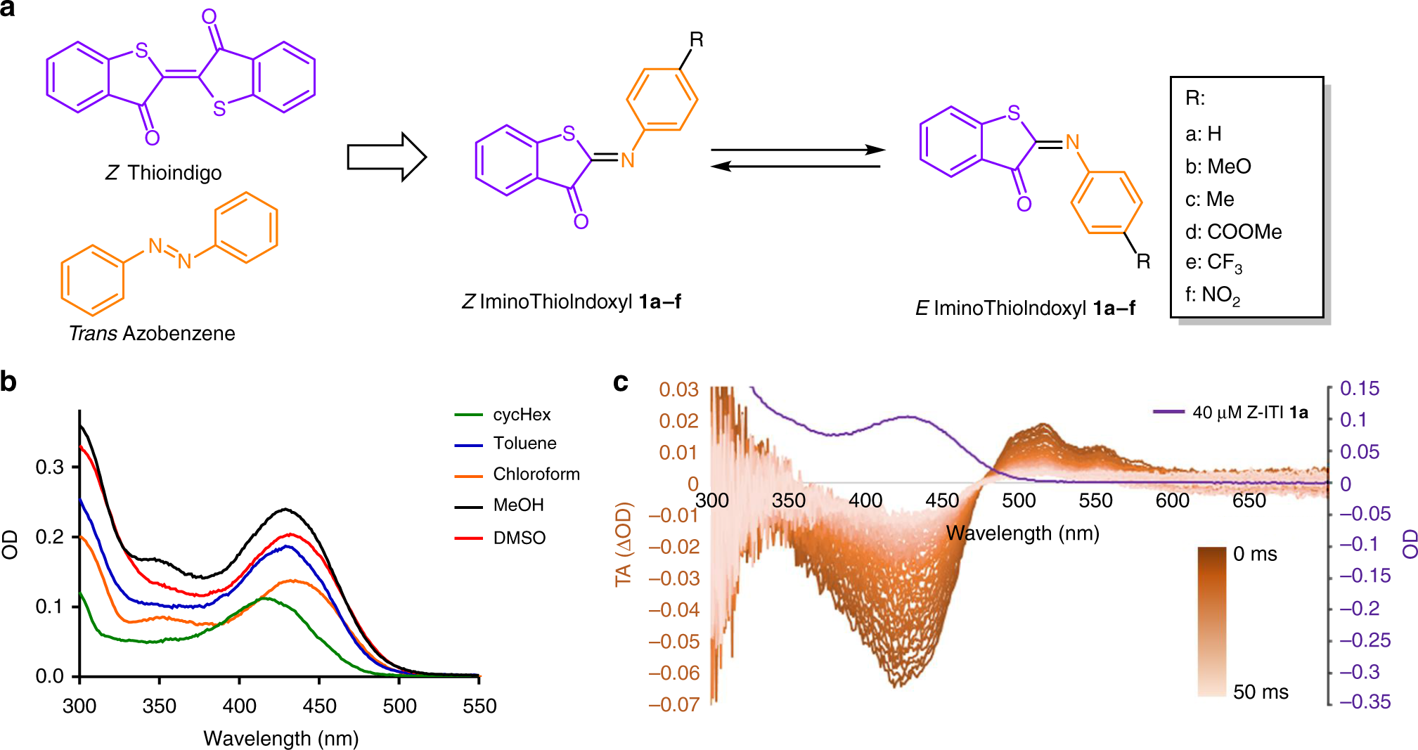 Iminothioindoxyl as a molecular photoswitch with 100 nm band