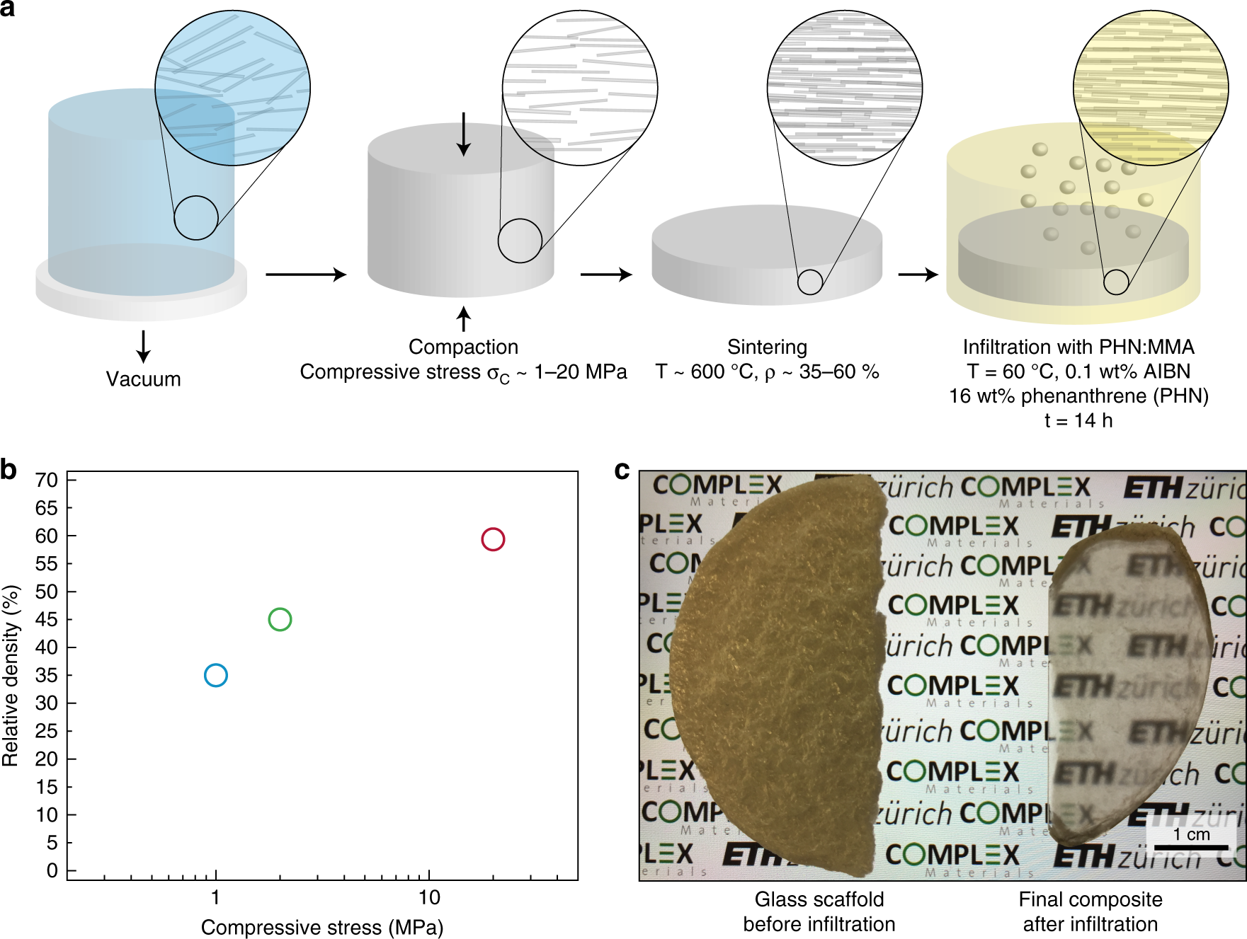 Transparent and tough bulk composites inspired by nacre
