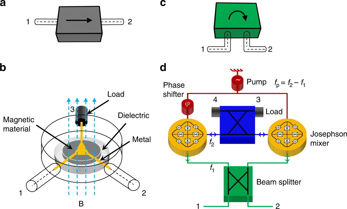 Active protection of a superconducting qubit with an