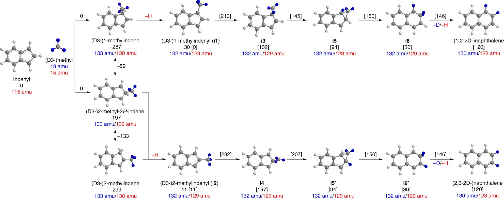 Molecular mass growth through ring expansion in polycyclic