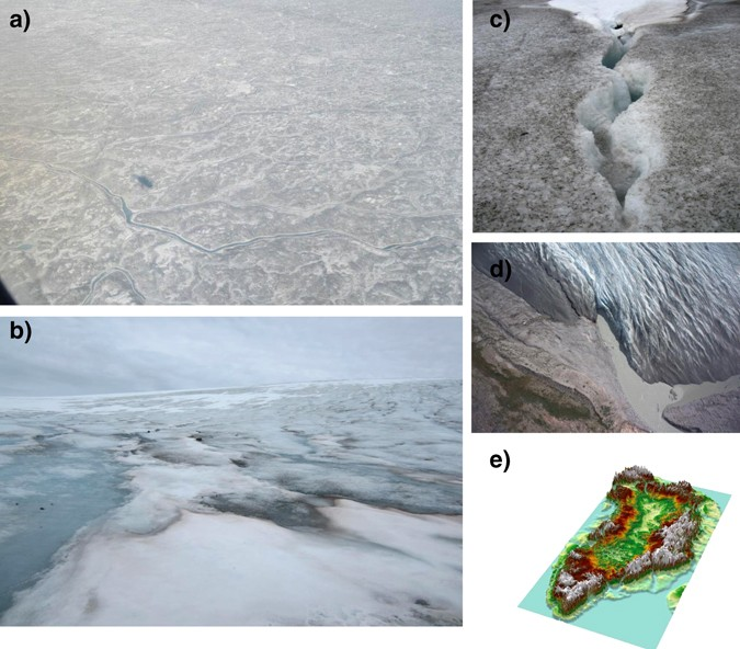The microbiome of glaciers and ice sheets | npj Biofilms and Microbiomes