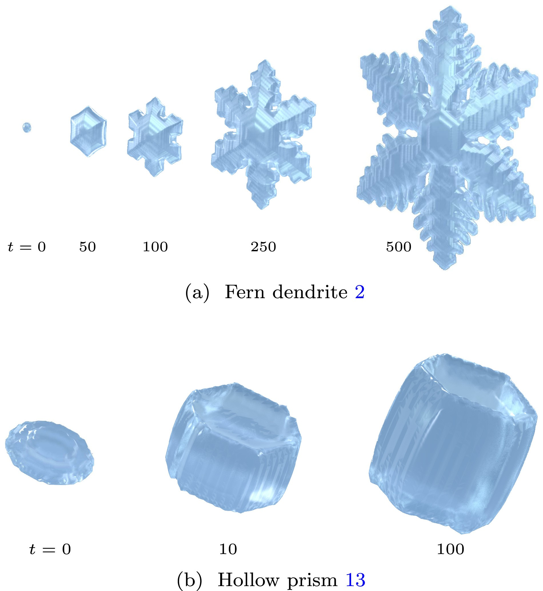 a phase field model for snow crystal growth in three dimensions | npj  computational materials