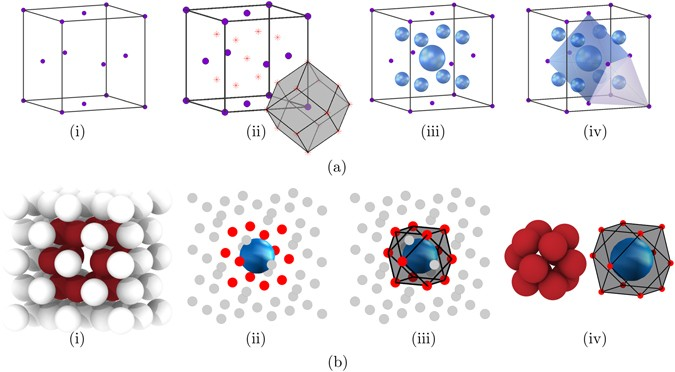 A three-dimensional polyhedral unit model for grain boundary