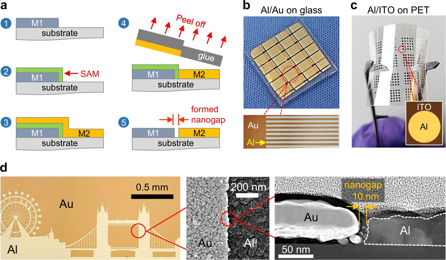 Large Area Plastic Nanogap Electronics Enabled By Adhesion Led Bias Circuit Dc Ac Leds Analyze And Design With Curves Lithography Npj Flexible