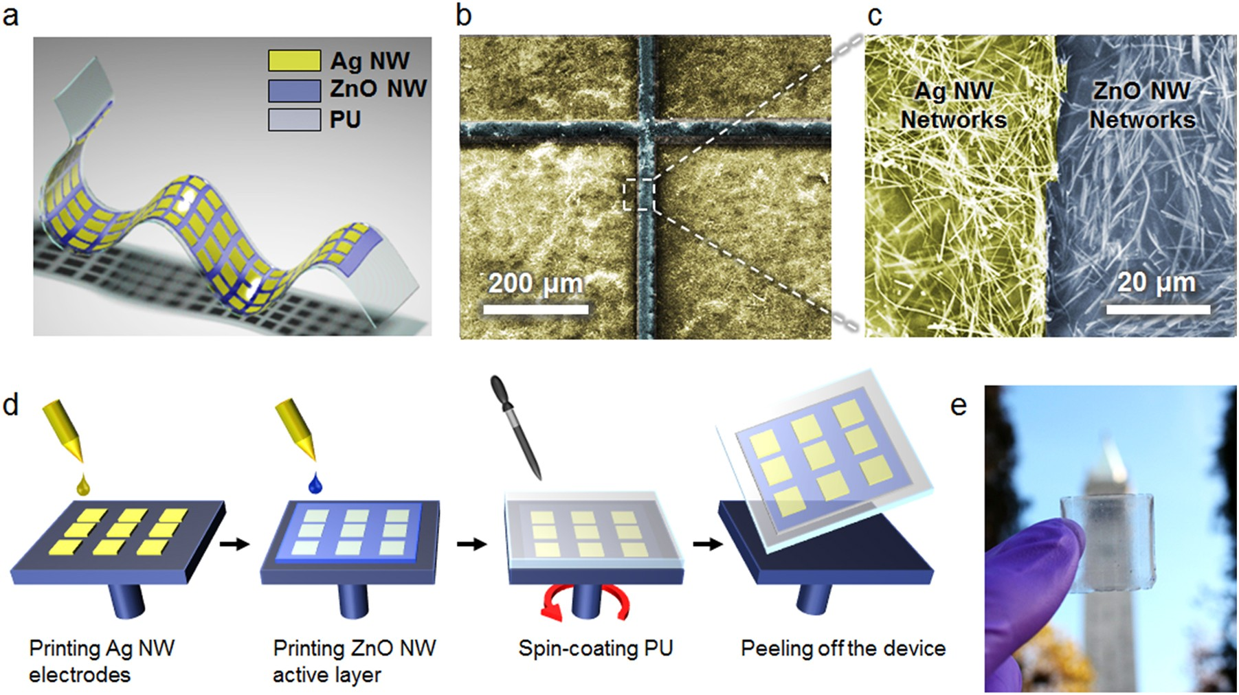 360 Omnidirectional Printable And Transparent Photodetectors For Electronic Circuit Analysis Johnson Flexible Optoelectronics Npj Electronics