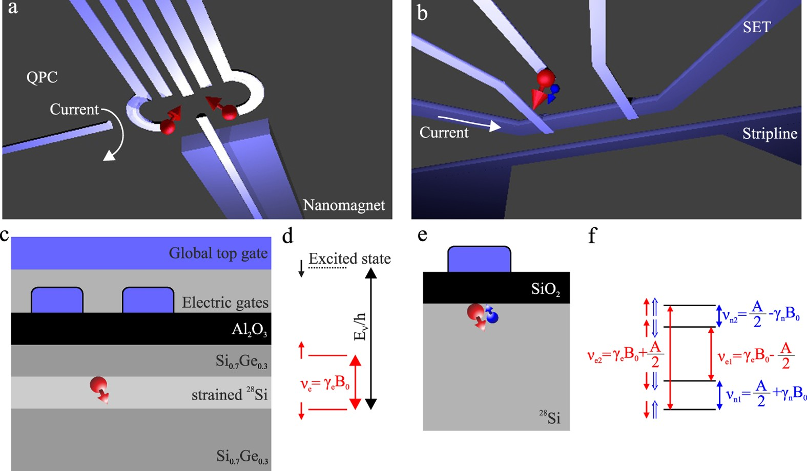 Interfacing Spin Qubits In Quantum Dots And Donorshot Dense Simple Electronic Lock Uses Singletransistor Circuit Analog Content Coherent Npj Information