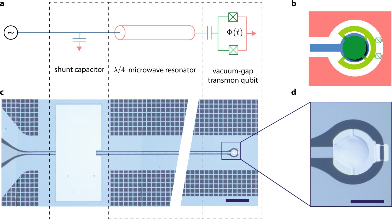 Multi Mode Ultra Strong Coupling In Circuit Quantum Electrodynamics How To Place A Capacitor Npj Information
