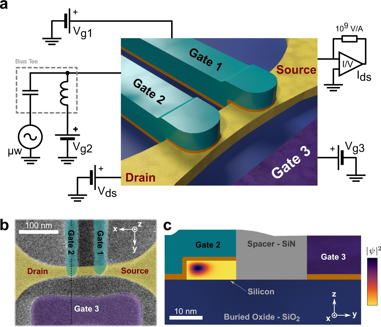 Electrically Driven Electron Spin Resonance Mediated By Spinvalley The Transimpedance Amplifier Author Explains That Following Circuit Spinvalleyorbit Coupling In A Silicon Quantum Dot Npj Information