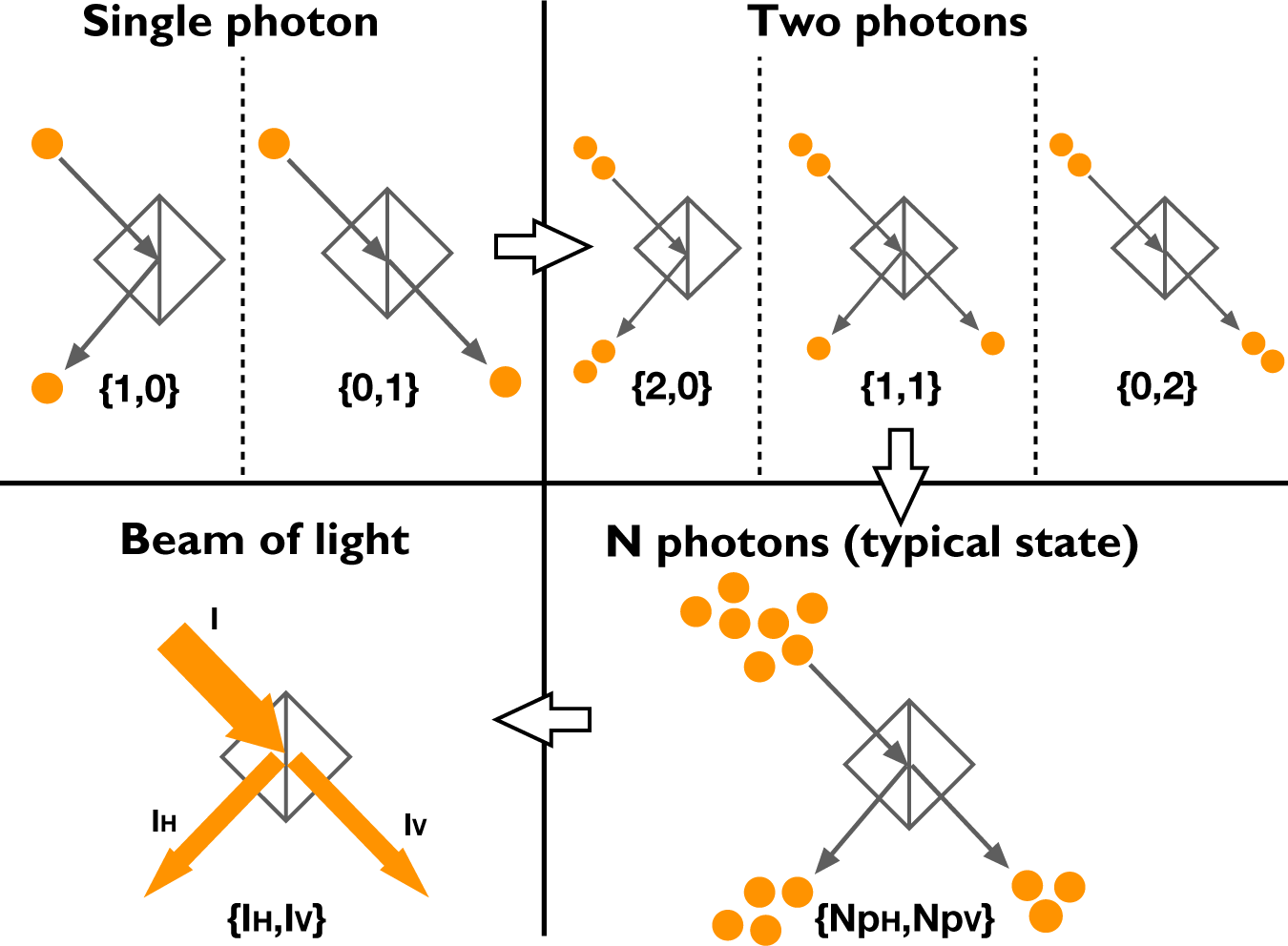 From contextuality of a single photon to realism of an