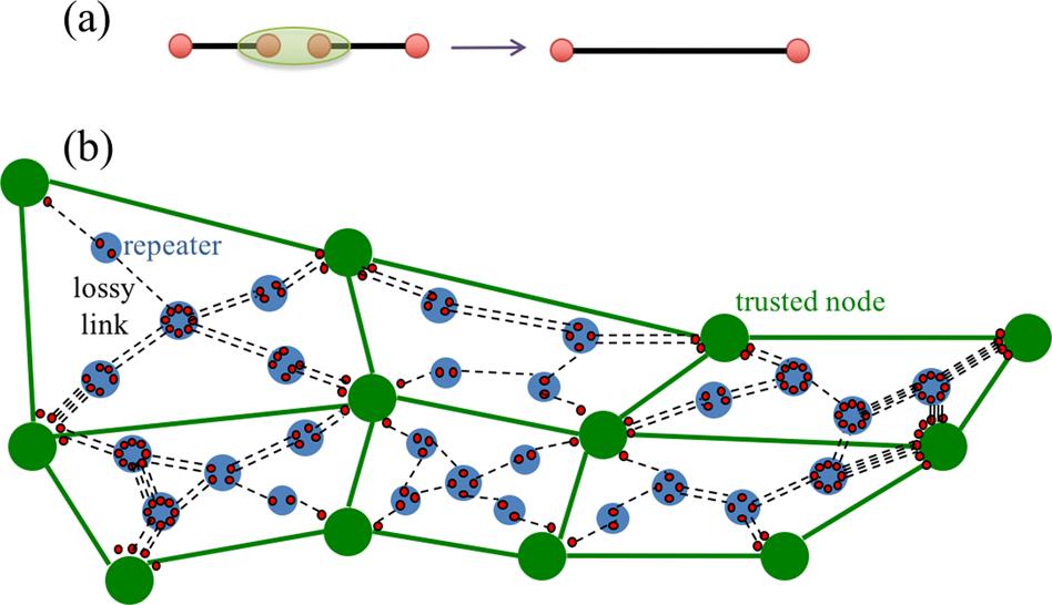 Routing entanglement in the quantum internet | npj Quantum Information