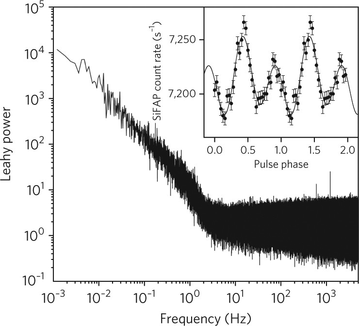 Optical pulsations from a transitional millisecond pulsar