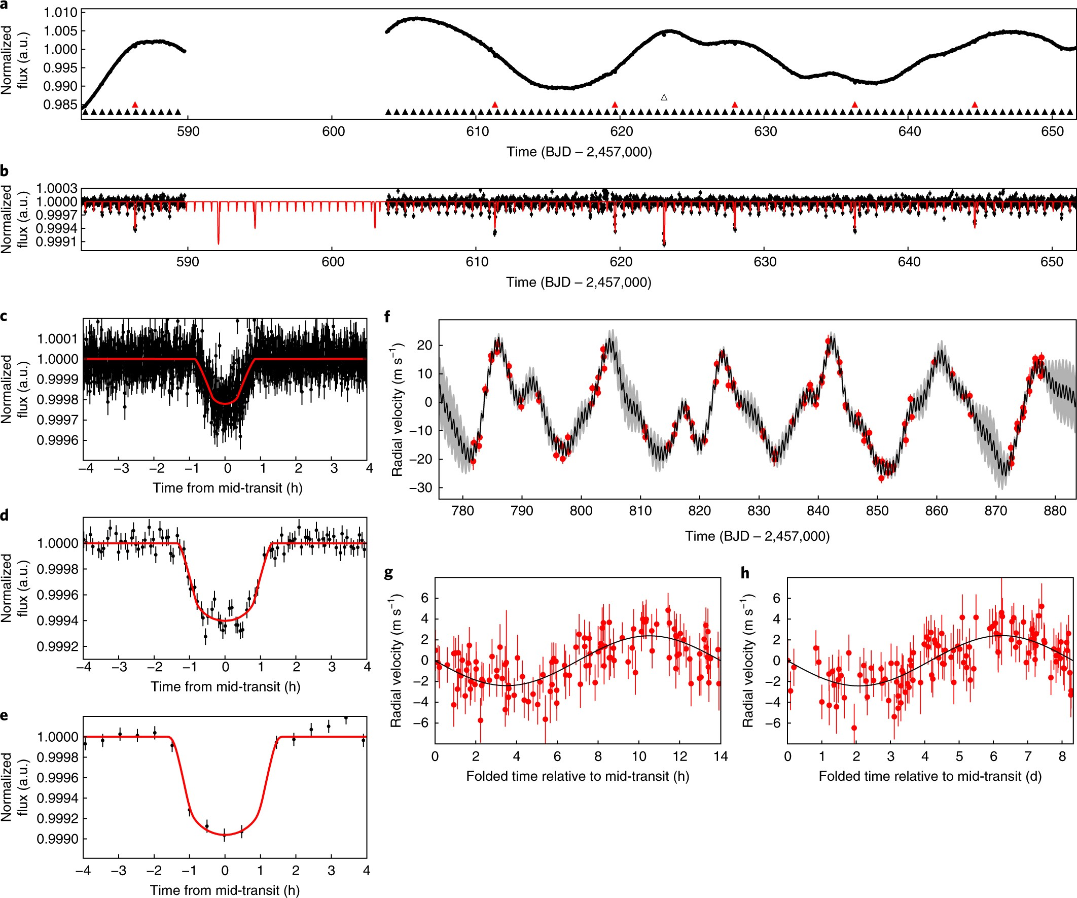 An Earth-sized exoplanet with a Mercury-like composition