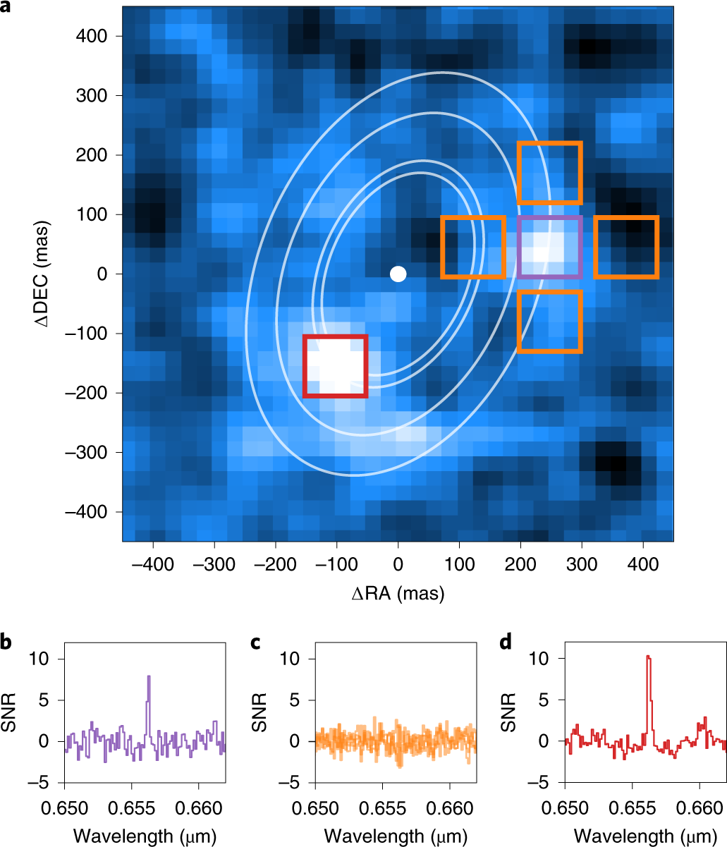 Two accreting protoplanets around the young star PDS 70 | Nature