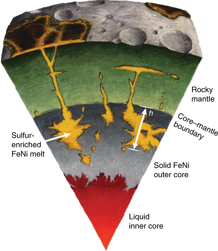 Ferrovolcanism on metal worlds and the origin of pallasites