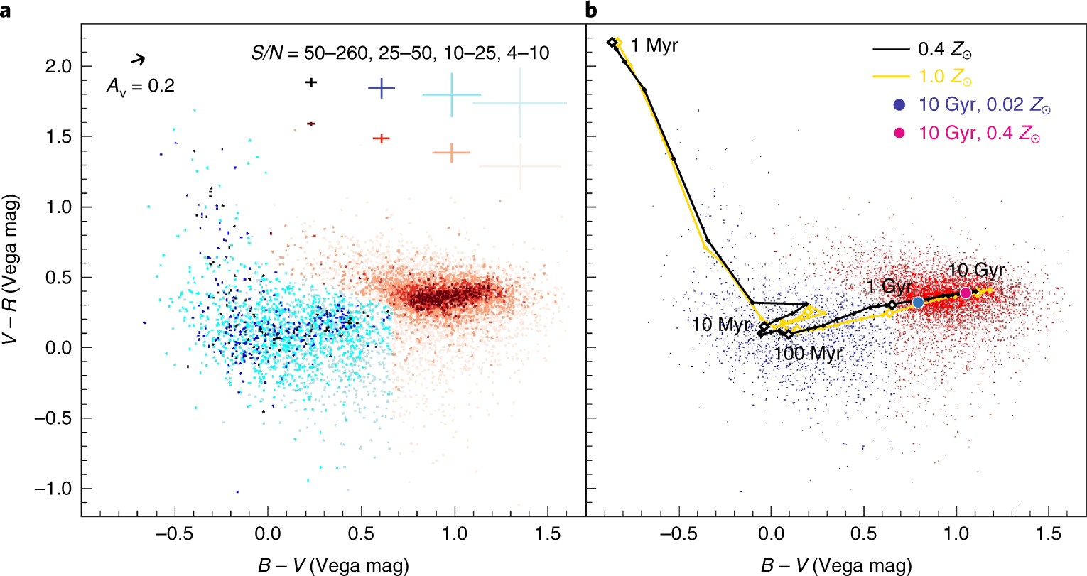 Sustained formation of progenitor globular clusters in a giant ellipti