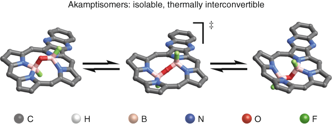 A new fundamental type of conformational isomerism   Nature