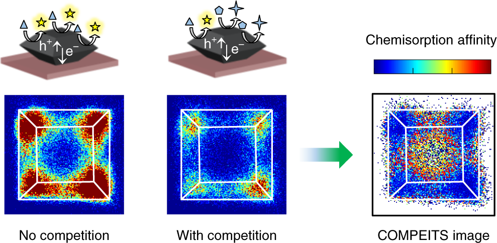 Super-resolution imaging of non-fluorescent reactions via