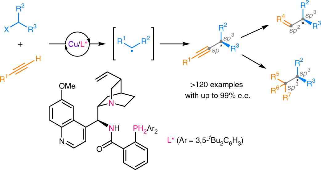 A general asymmetric copper-catalysed Sonogashira C( sp 3 )–C( s