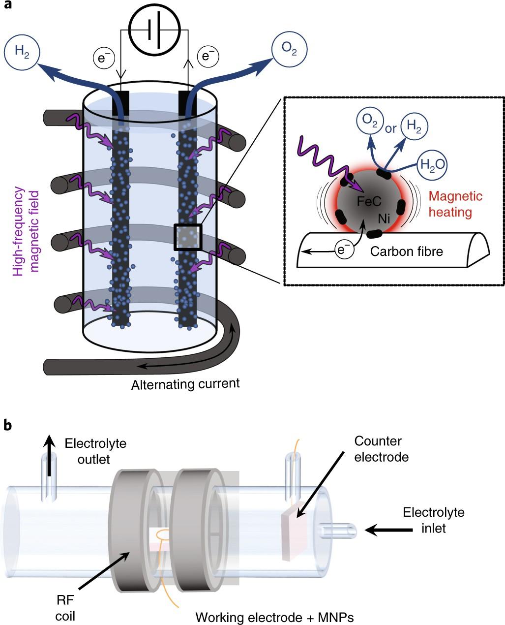Fantastisch Eingerahmte Magnetische Tafel Zeitgenössisch - Rahmen ...