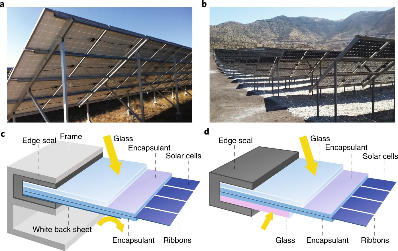Towards large-scale deployment of bifacial photovoltaics