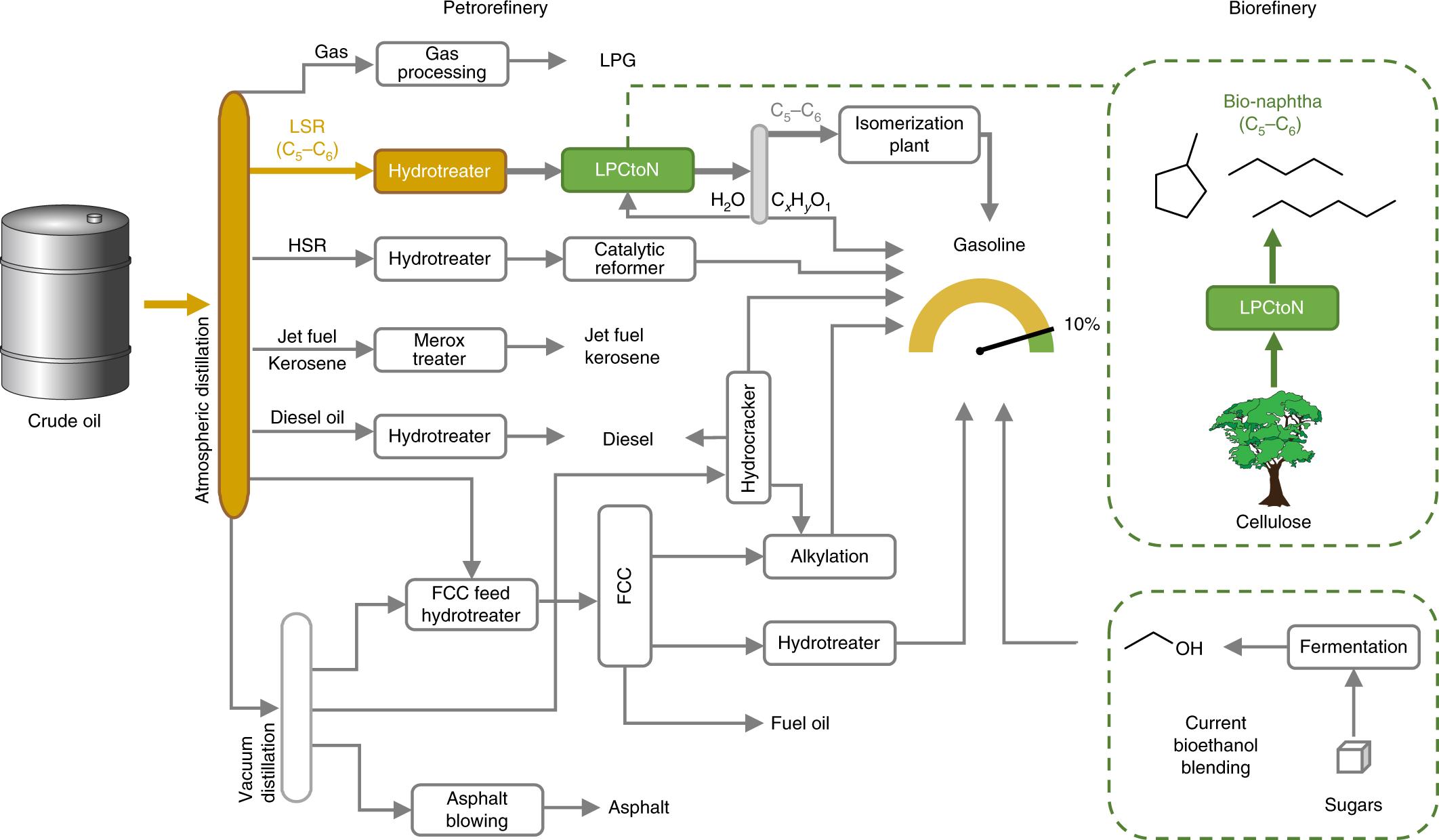 GAZ-2411: technical description and design features