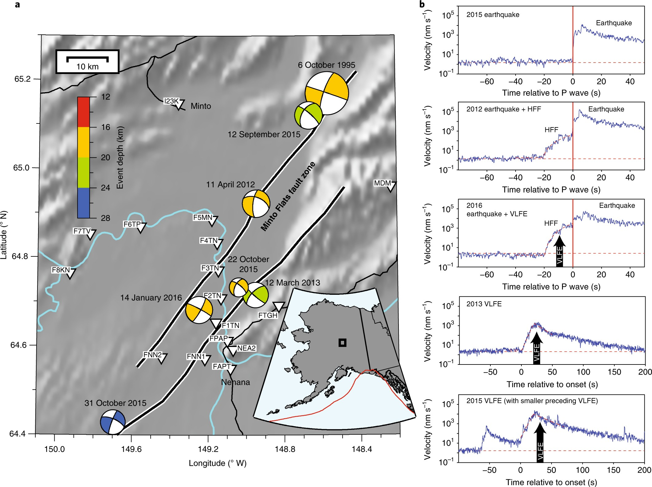 Earthquake Nucleation And Fault Slip Complexity In The Lower Crust Problem 409 Shear Moment Diagrams Strength Of Materials Review Central Alaska Nature Geoscience