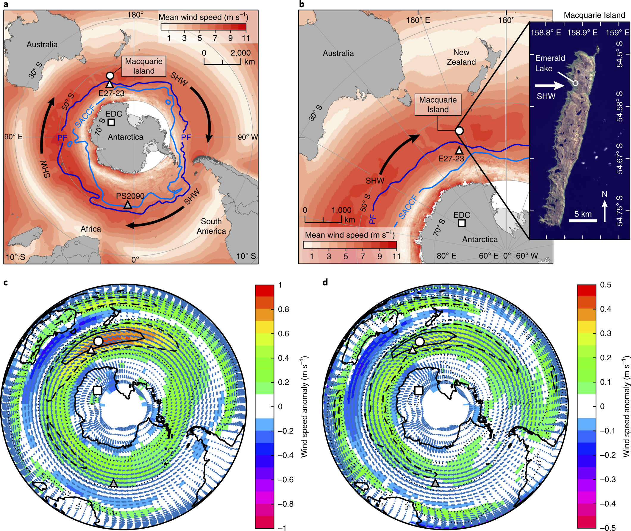 Holocene dynamics of the Southern Hemisphere westerly winds and