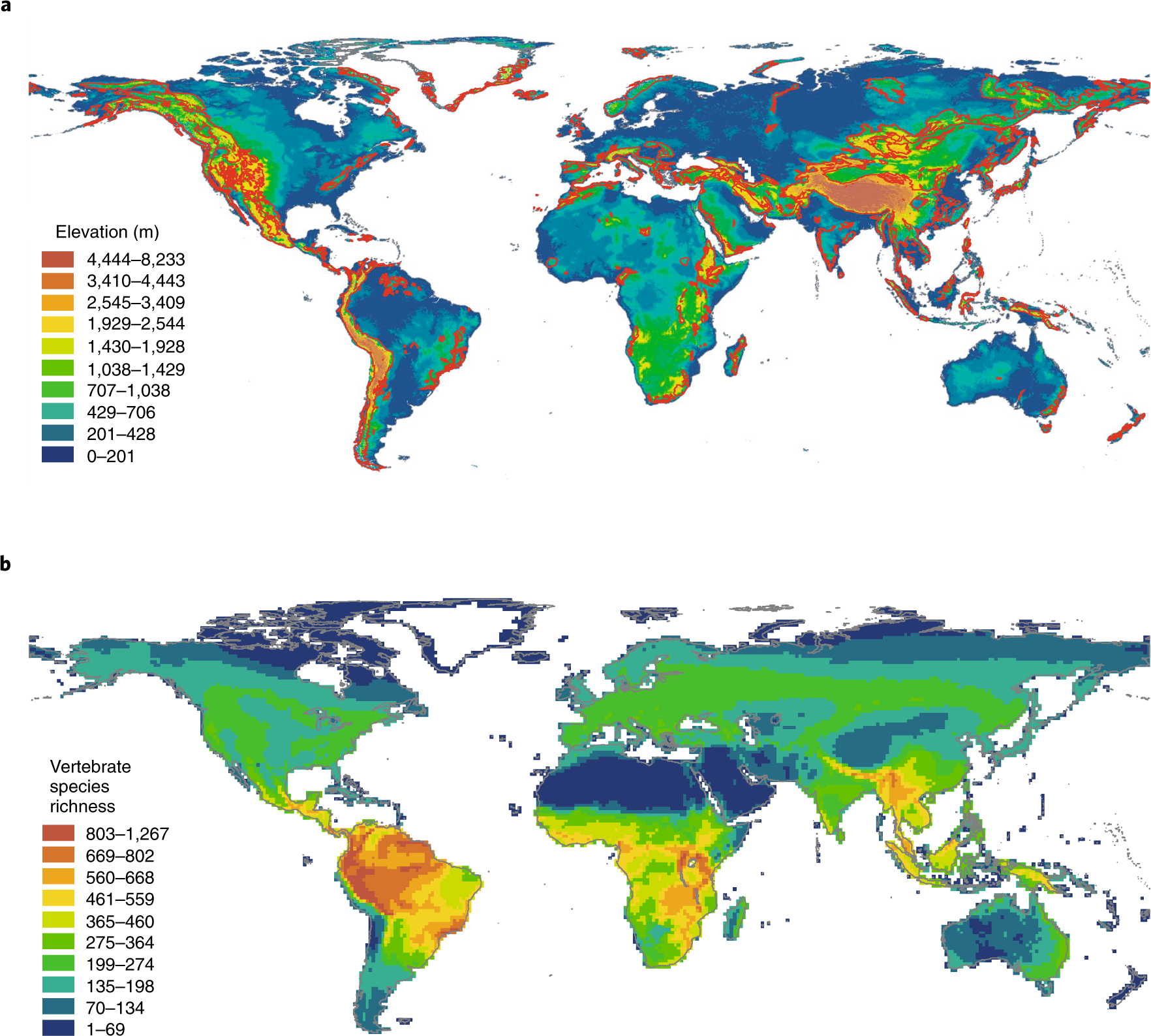 Geological And Climatic Influences On Mountain Biodiversity Nature Geoscience