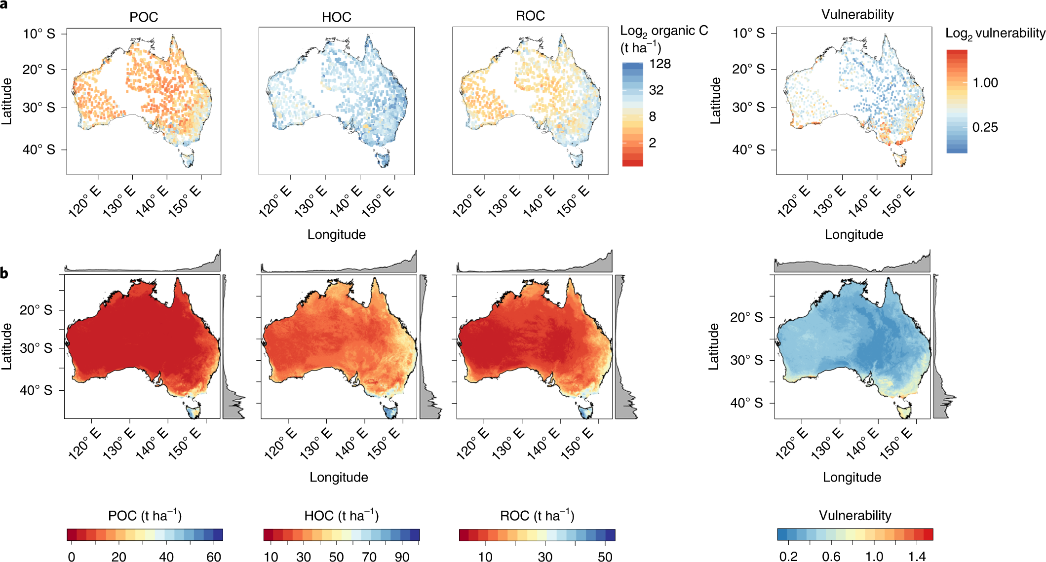 Continental-scale soil carbon composition and vulnerability