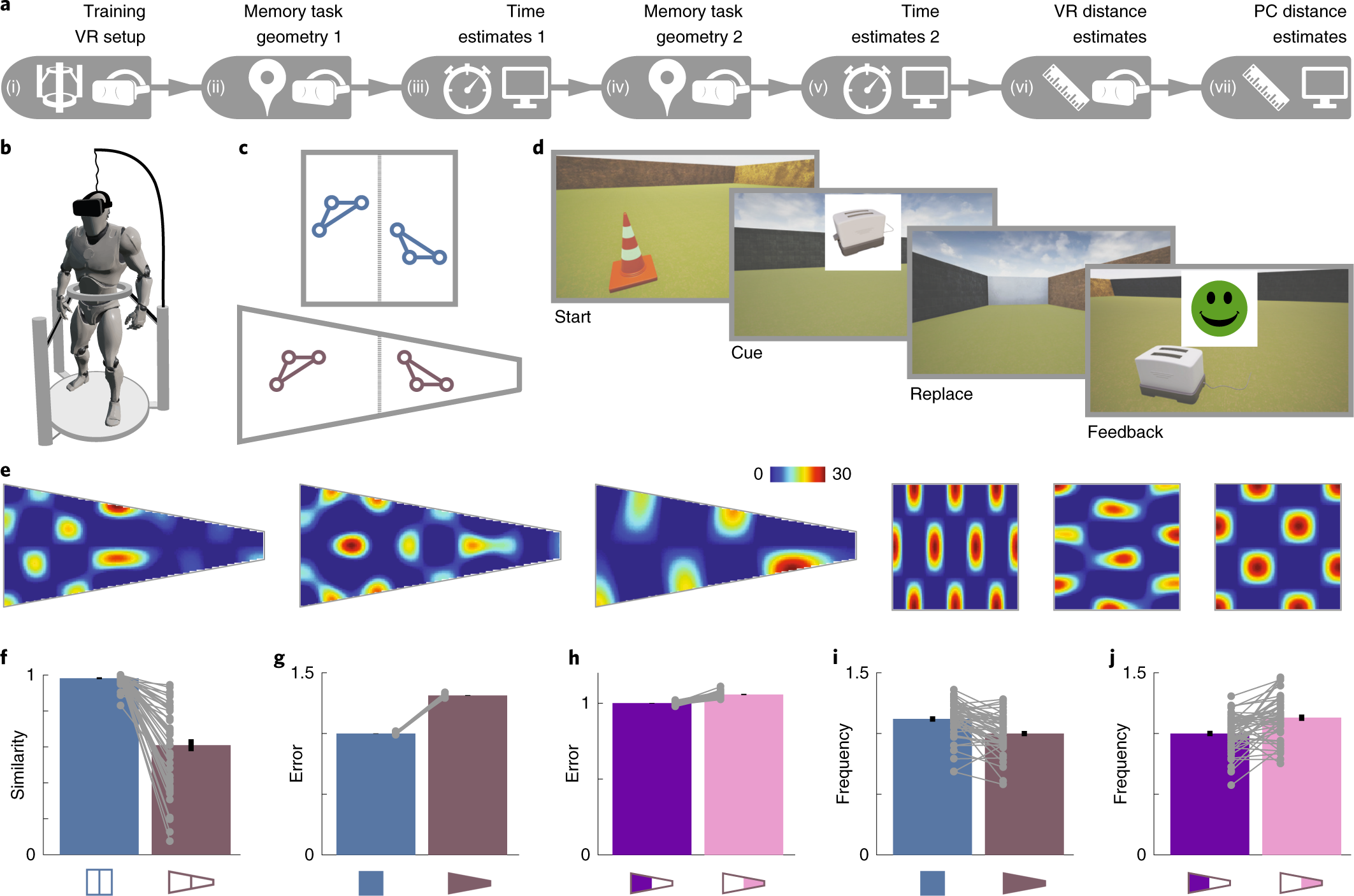 Deforming the metric of cognitive maps distorts memory