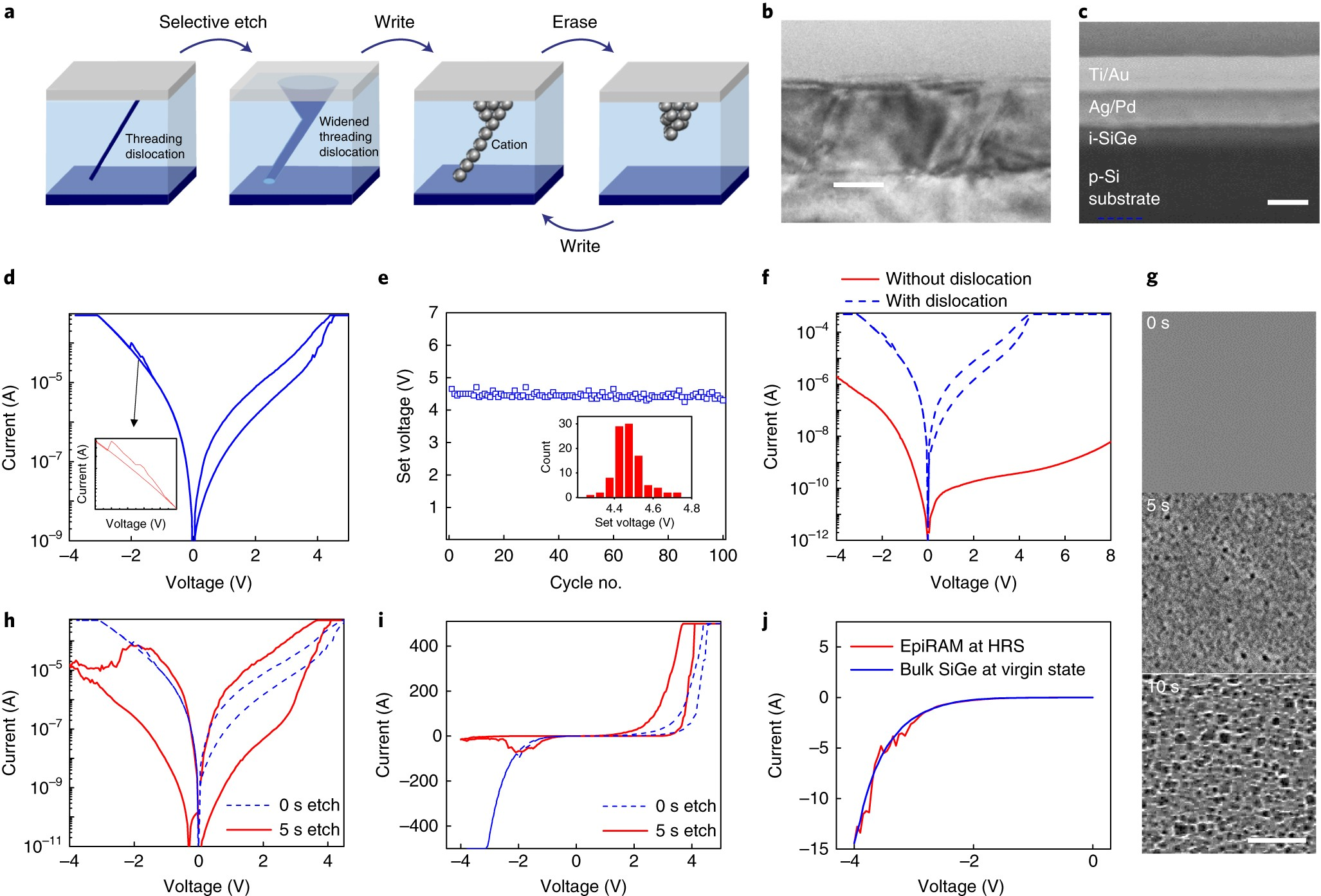 Sige Epitaxial Memory For Neuromorphic Computing With Reproducible When Voltage Is Changed Electrical Engineering Stack Exchange High Performance Based On Engineered Dislocations Nature Materials