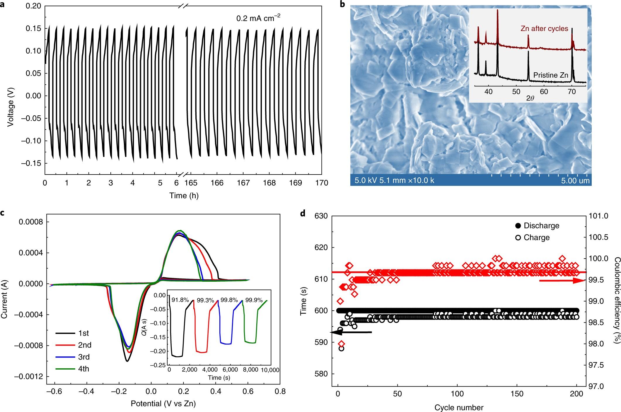 Highly Reversible Zinc Metal Anode For Aqueous Batteries Nature Hoover Vacuum Wiring Diagram Materials