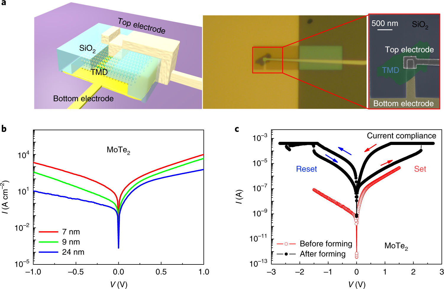 Electric-field induced structural transition in vertical ... on