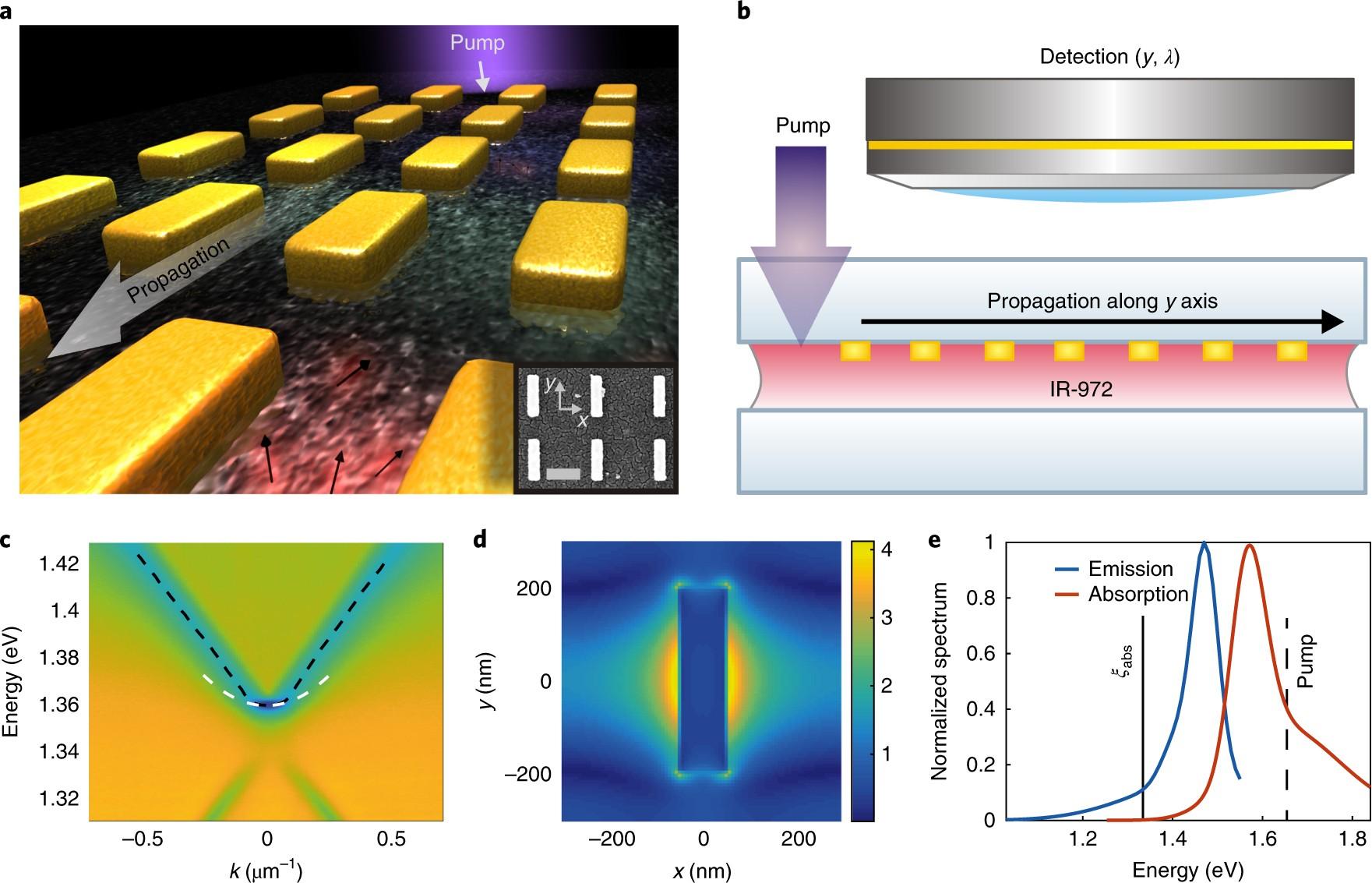 Boseeinstein Condensation In A Plasmonic Lattice Nature Physics Quite Universal Circuit Simulator Screenshot 2
