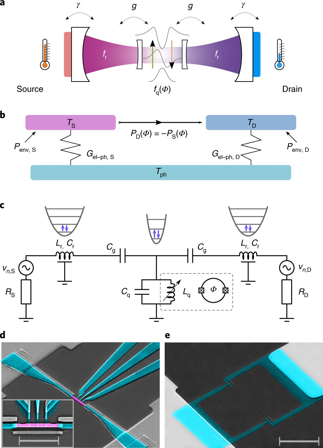 Tunable Photonic Heat Transport In A Quantum Valve Nature Physics Wire Inductor Furthermore Metal Detector Circuit Schematic