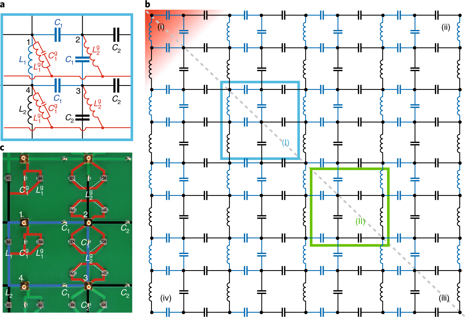 Topolectrical Circuit Realization Of Topological Corner Modes Elements On The Right Is Corresponding Diagram Nature Physics