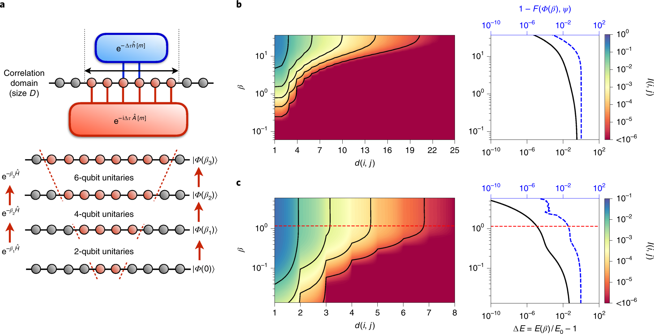 Determining eigenstates and thermal states on a quantum computer using