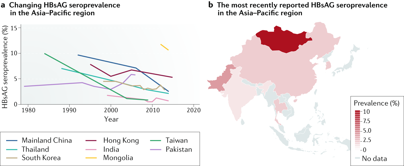 The changing epidemiology of liver diseases in the Asia