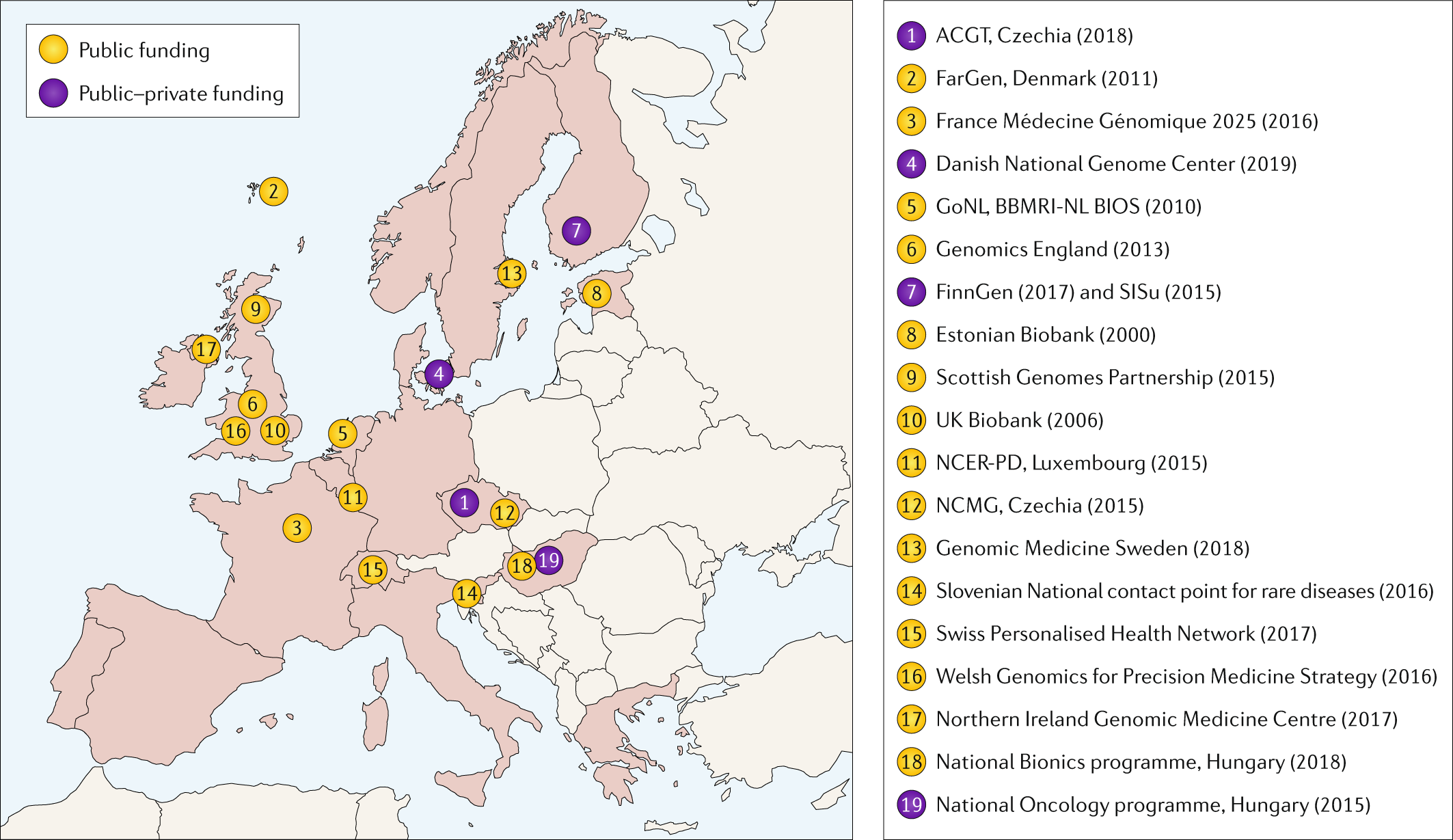 Leveraging European infrastructures to access 1 million human genomes