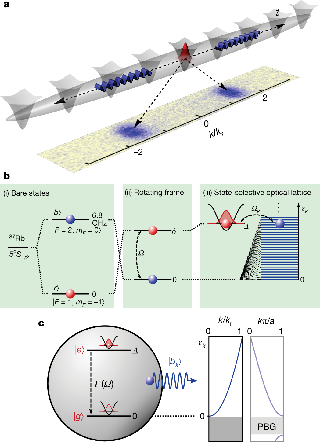 Spontaneous Emission Of Matter Waves From A Tunable Open Quantum The Following In Situ Frame And Its Bending Moment Diagrams System Nature