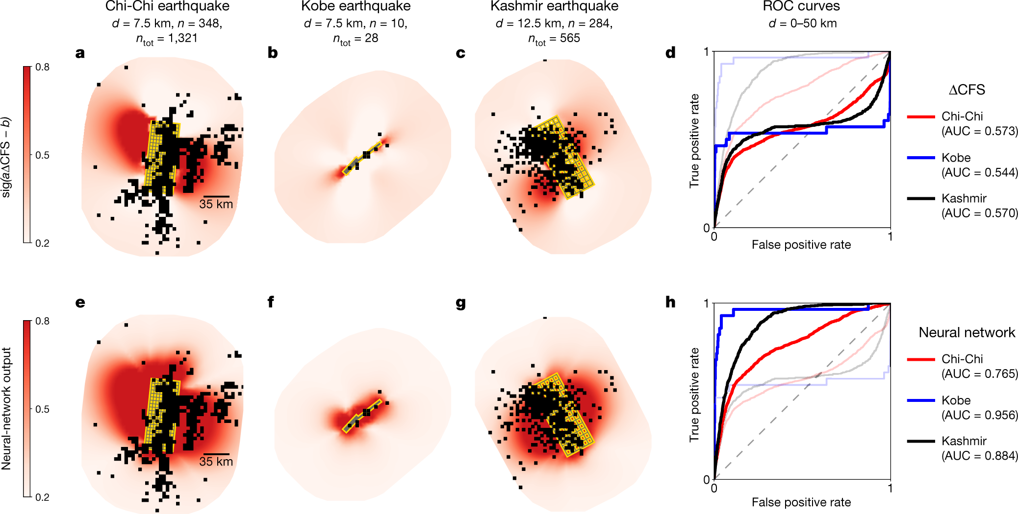 Deep learning of aftershock patterns following large