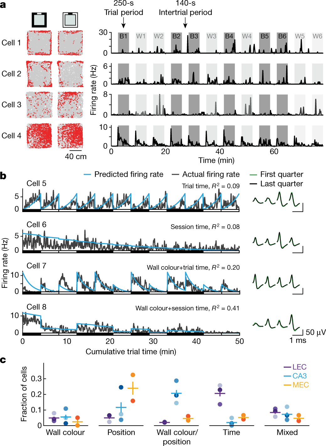 Integrating time from experience in the lateral entorhinal cortex