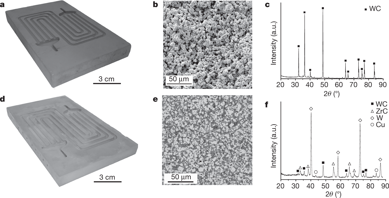Ceramic–metal composites for heat exchangers in concentrated